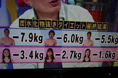 効果 炭水化物 抜き ダイエット
