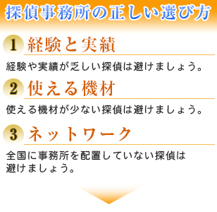 江戸川区 妻 浮気調査
