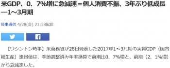 news米GDP、0.7%増に急減速=個人消費不振、3年ぶり低成長―1~3月期