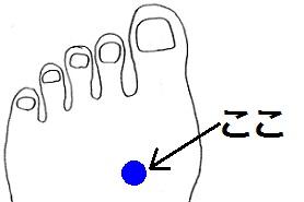 人差し指 足 間 親指 痛い の の と が 親指と人差し指の間が痛いのは痛風?手の痛みの原因は何ですか?