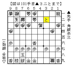 2014-04-20a1回線2
