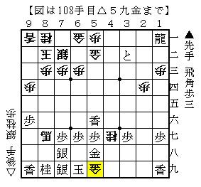 2014-04-20a1回線3