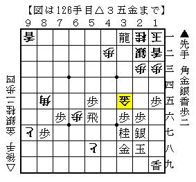 2014-04-20a2回線2