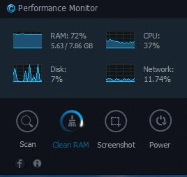 Performance Monitor 2015年1月31日