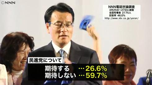民進党・岡田克也代表「民進党に期待26.6%は、スタートとしては上々!え?こんなに支持してくれてるんだと驚いている」