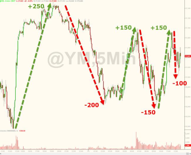 1米国株24時間16