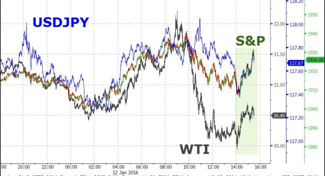 3SP原油円113