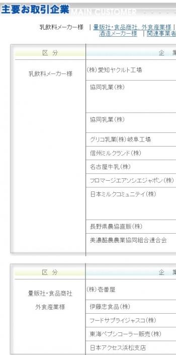 ダイキン株式会社  【DAIKIN】2