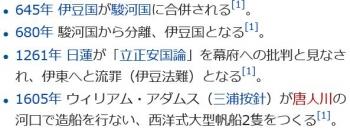 wiki伊東市