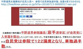 ten平野達男元復興相が自民入党へ 参院で自民単独過半数、改憲4党で3分の2も