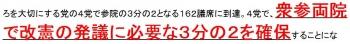 ten平野達男元復興相が自民入党へ 参院で自民単独過半数、改憲4党で3分の2も2