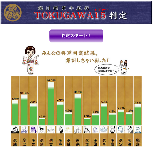 Tokugawa04