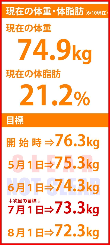 ダイエットジョギングブログ