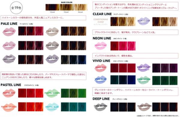 spectrum_cht