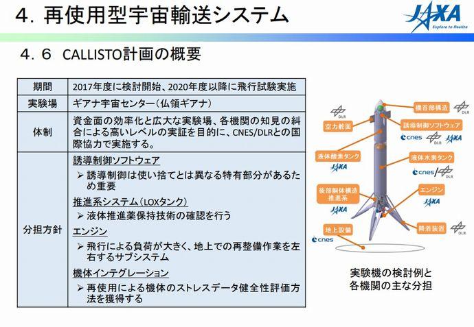 再使用ロケット」、JAXAが実験へ...