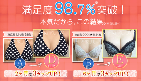 満足度98.7%