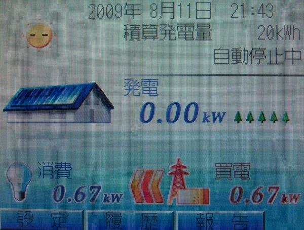 太陽光発電モニタ sharp sunvista