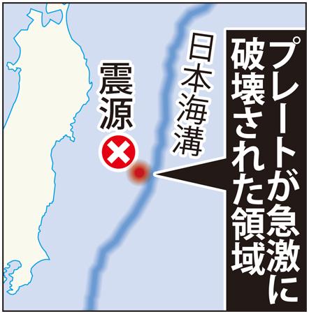 東日本大震災核実験 に対する画像結果