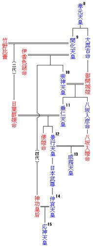 サマルカンド日本王国   尾形 T ハルのブログ