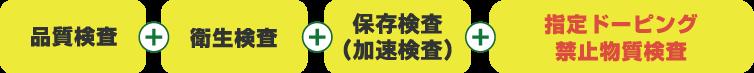 品質検査+衛生検査+指定ドーピング禁止物質検査