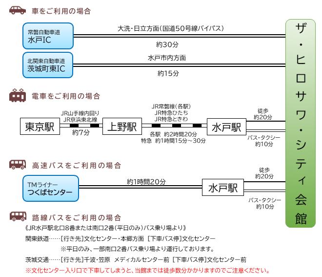 各種交通機関でのアクセス方法(車・電車・バス)