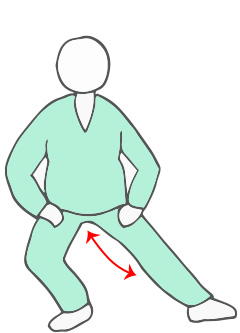 大腿部内側